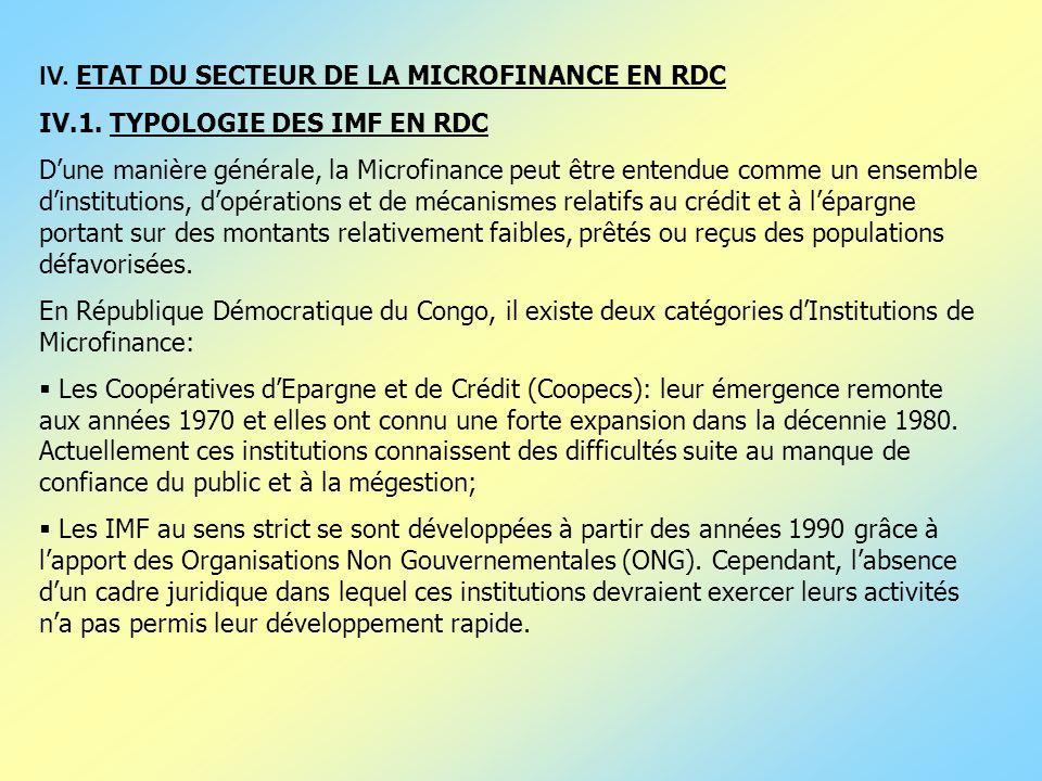 IV. ETAT DU SECTEUR DE LA MICROFINANCE EN RDC