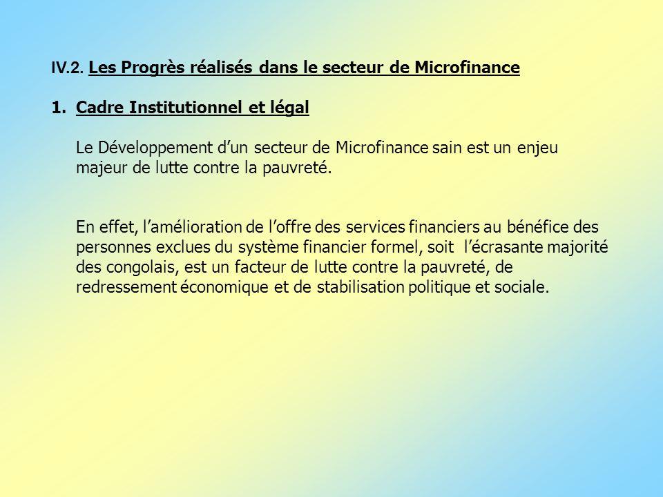 IV.2. Les Progrès réalisés dans le secteur de Microfinance
