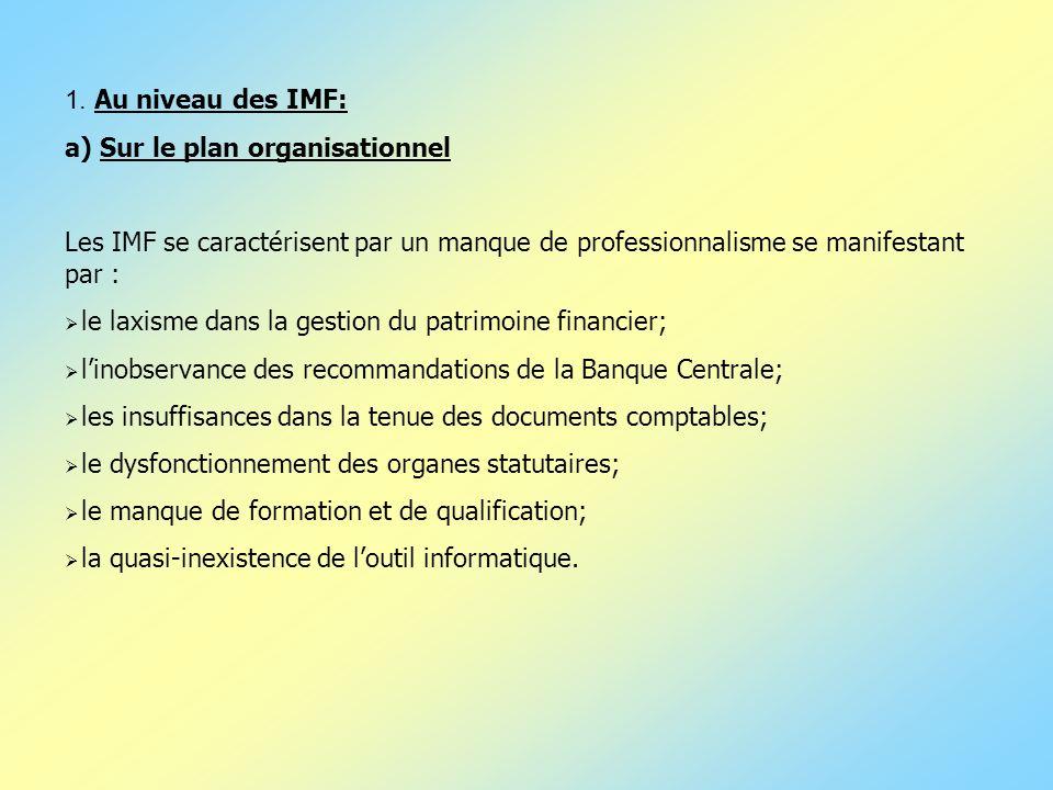 1. Au niveau des IMF: a) Sur le plan organisationnel. Les IMF se caractérisent par un manque de professionnalisme se manifestant par :