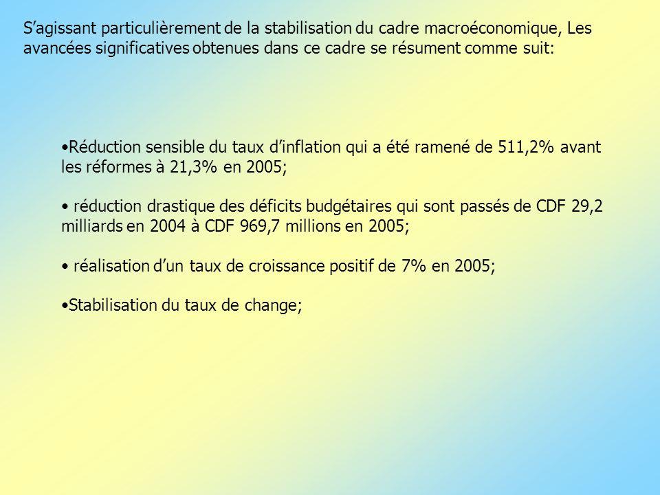 S'agissant particulièrement de la stabilisation du cadre macroéconomique, Les avancées significatives obtenues dans ce cadre se résument comme suit: