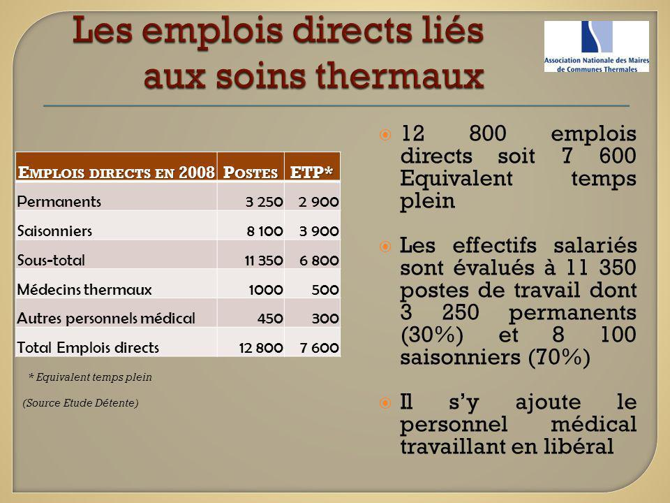 Les emplois directs liés aux soins thermaux