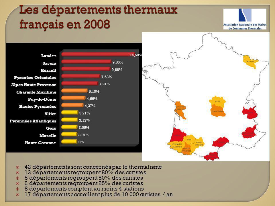 Les départements thermaux français en 2008