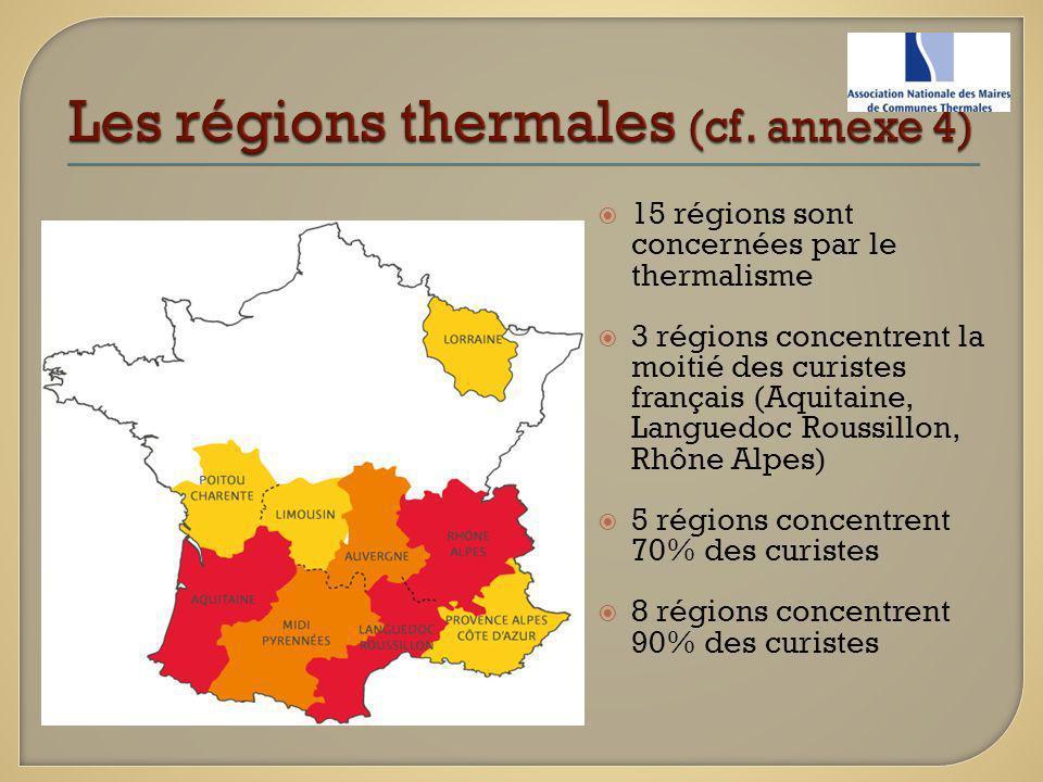 Les régions thermales (cf. annexe 4)