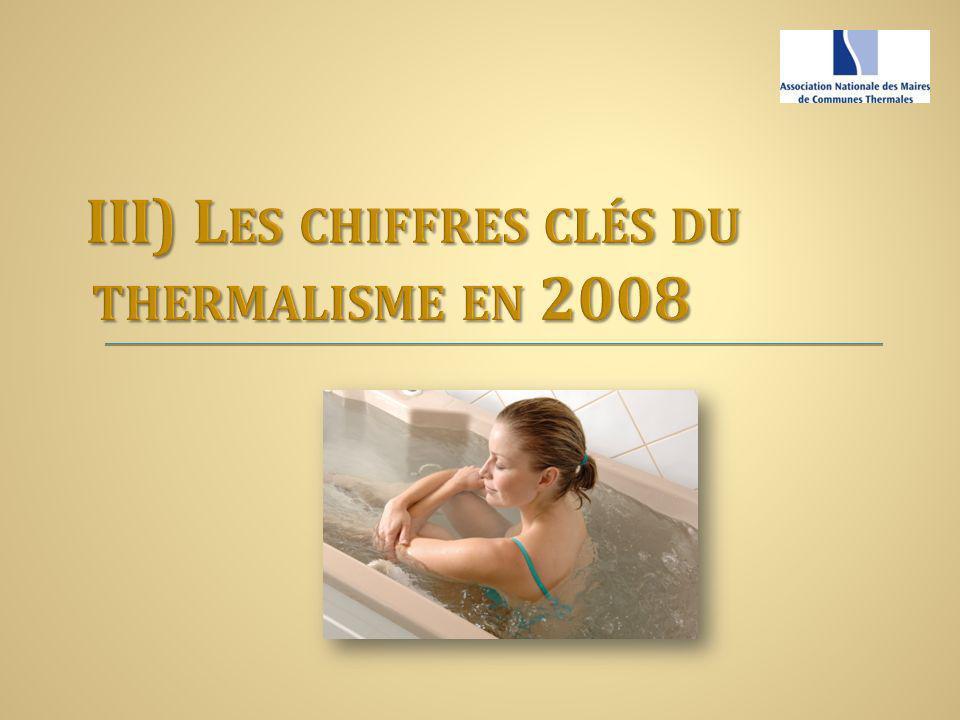 III) Les chiffres clés du thermalisme en 2008