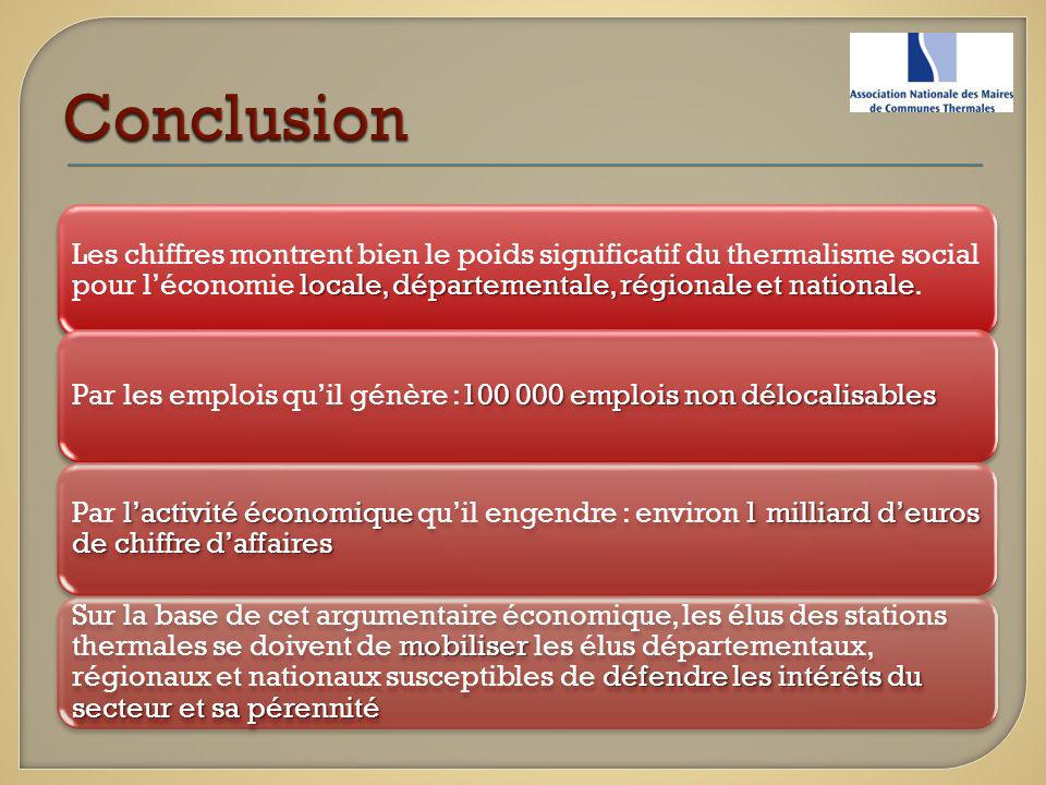Conclusion Les chiffres montrent bien le poids significatif du thermalisme social pour l'économie locale, départementale, régionale et nationale.