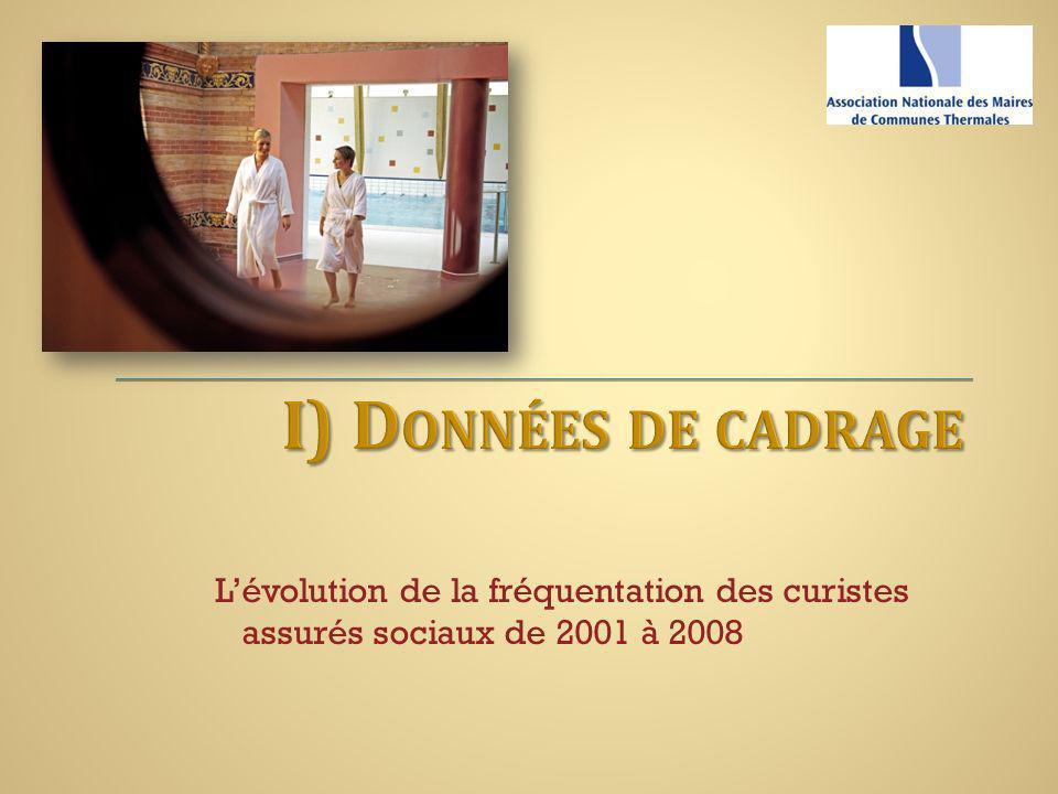 I) Données de cadrage L'évolution de la fréquentation des curistes assurés sociaux de 2001 à 2008