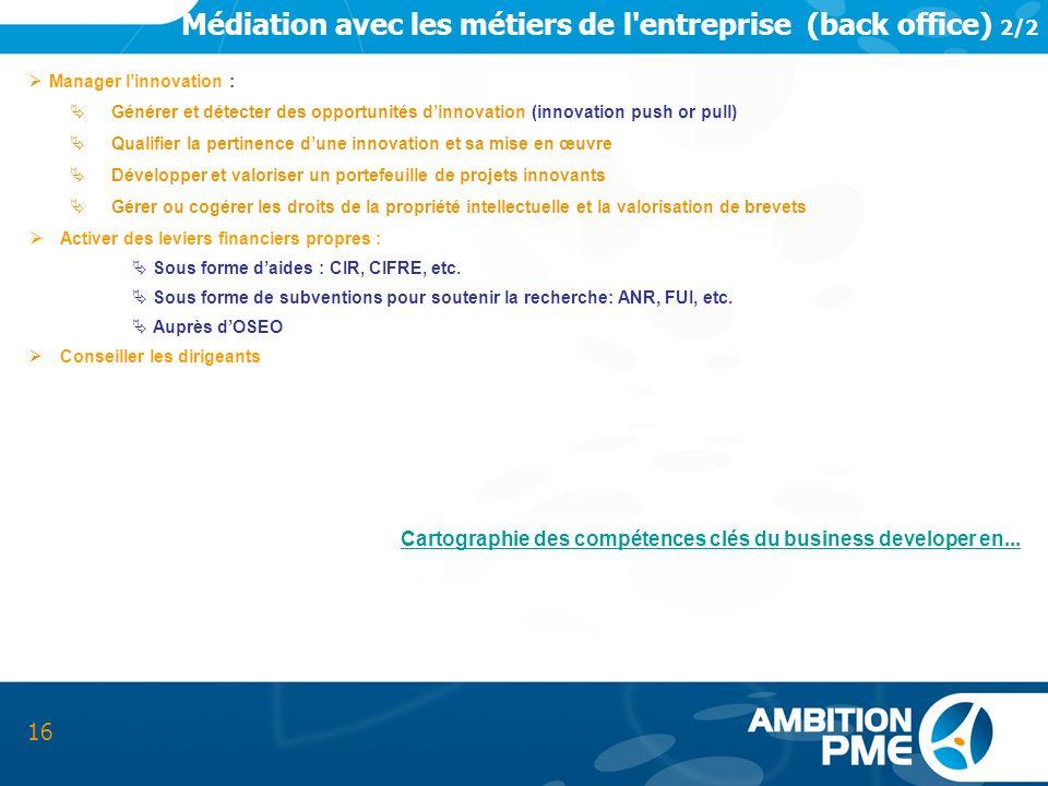 Médiation avec les métiers de l entreprise (back office) 2/2