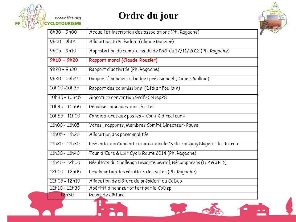 Ordre du jour 8h30 – 9h00. Accueil et inscription des associations (Ph. Ragache) 9h00 - 9h05. Allocution du Président (Claude Rouzier)