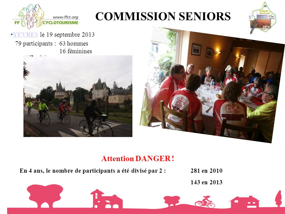 COMMISSION SENIORS Attention DANGER ! YEVRES le 19 septembre 2013
