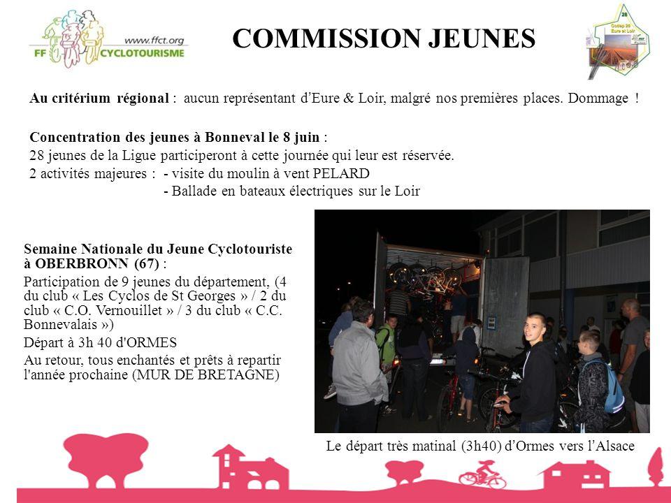 COMMISSION JEUNES Au critérium régional : aucun représentant d'Eure & Loir, malgré nos premières places. Dommage !
