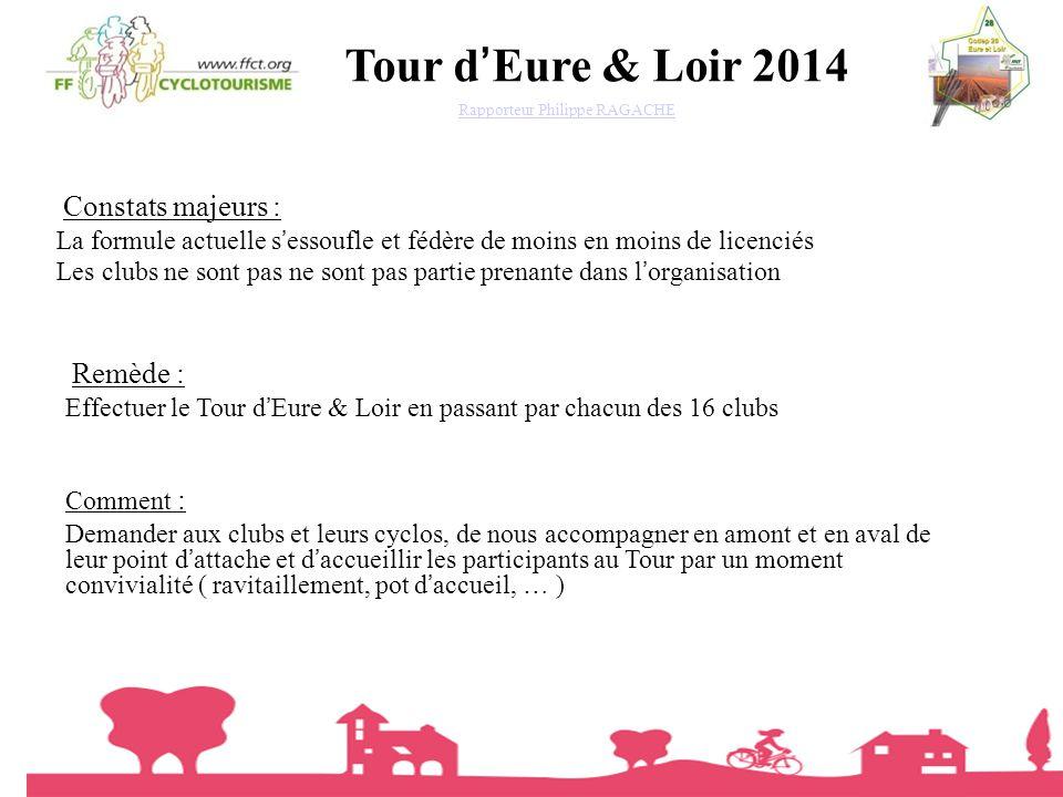 Tour d'Eure & Loir 2014 Constats majeurs :