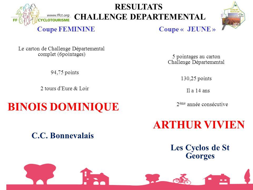 CHALLENGE DEPARTEMENTAL Les Cyclos de St Georges