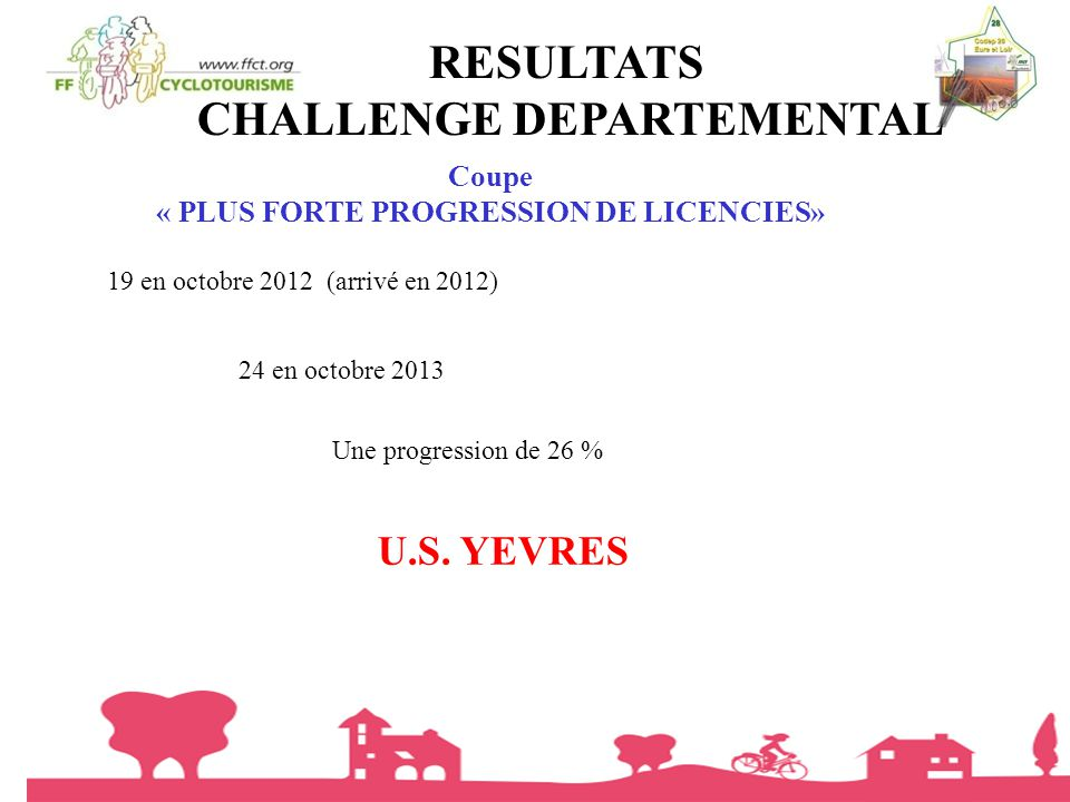 CHALLENGE DEPARTEMENTAL « PLUS FORTE PROGRESSION DE LICENCIES»