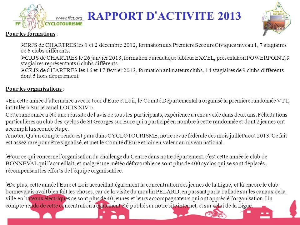 RAPPORT D'ACTIVITE 2013 Pour les formations :