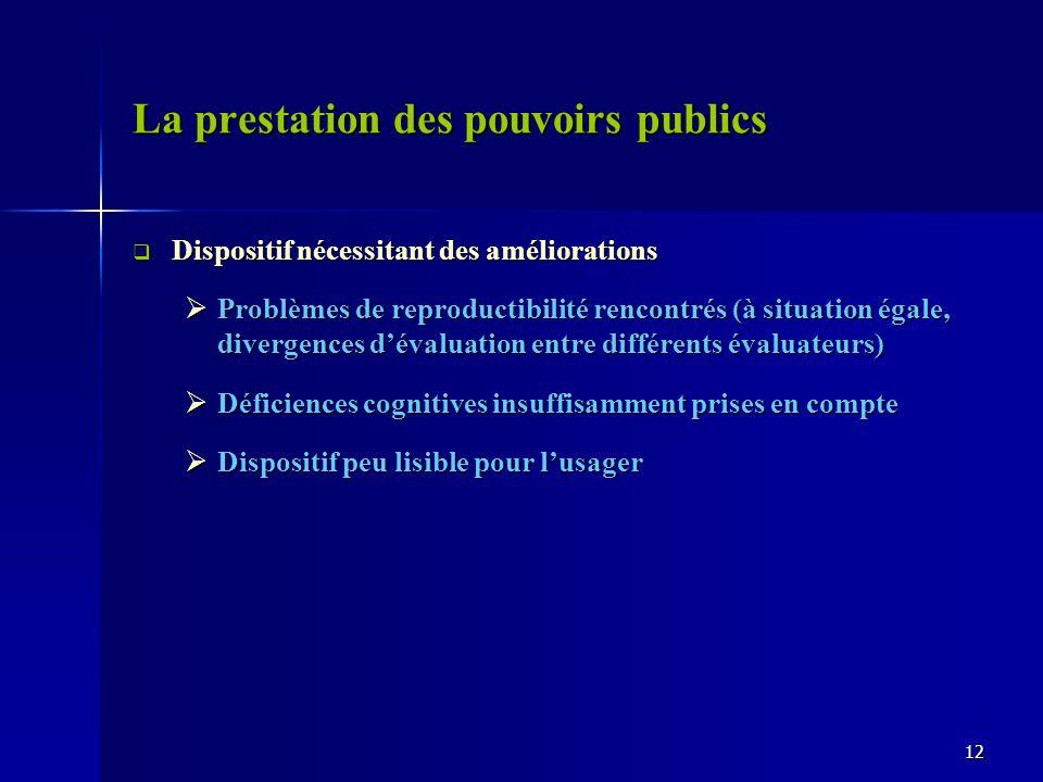La prestation des pouvoirs publics