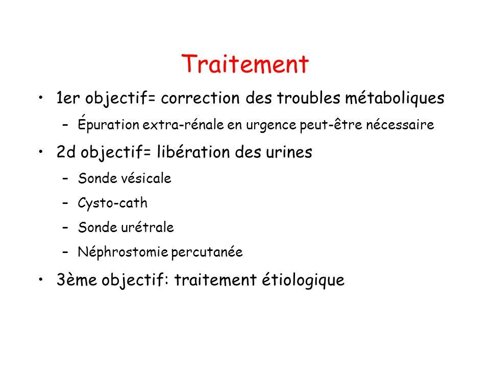 Traitement 1er objectif= correction des troubles métaboliques