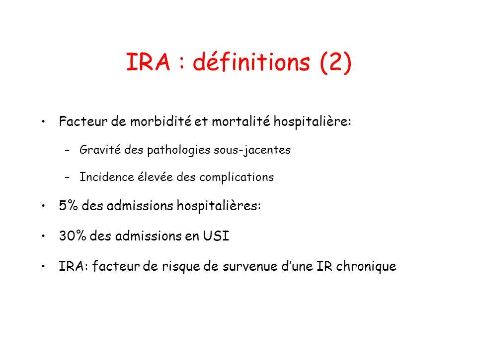 IRA : définitions (2) Facteur de morbidité et mortalité hospitalière: