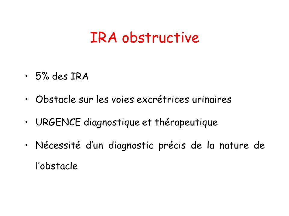 IRA obstructive 5% des IRA