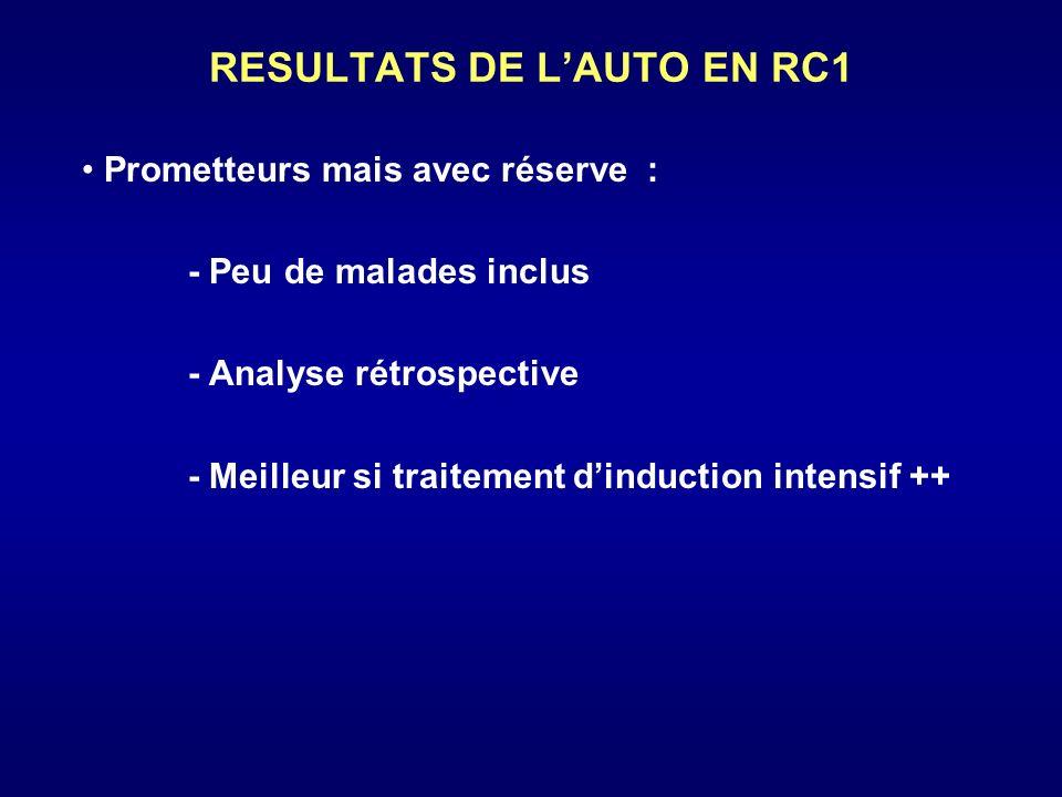 RESULTATS DE L'AUTO EN RC1