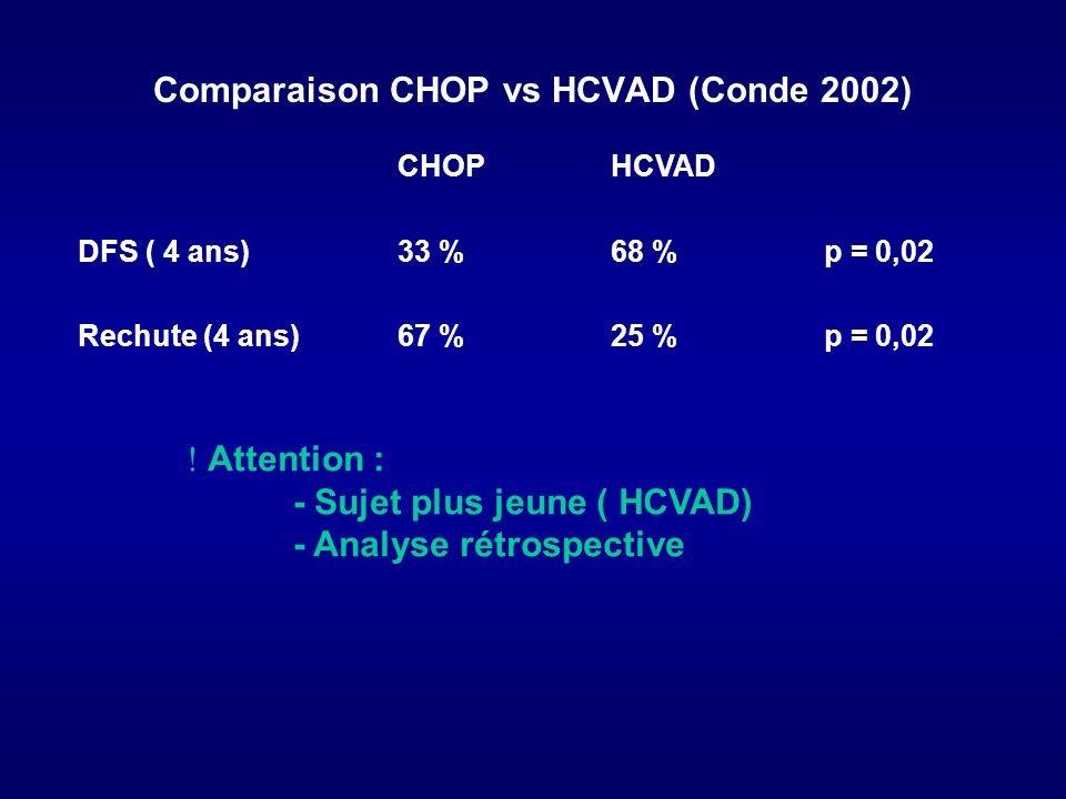 Comparaison CHOP vs HCVAD (Conde 2002)