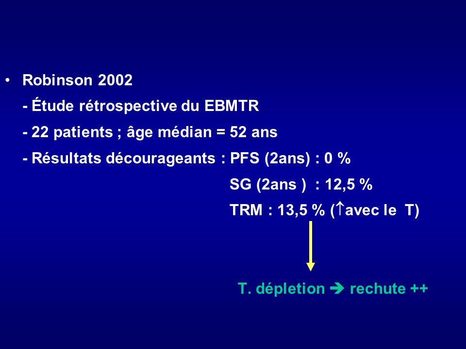 Robinson 2002- Étude rétrospective du EBMTR. - 22 patients ; âge médian = 52 ans. - Résultats décourageants : PFS (2ans) : 0 %