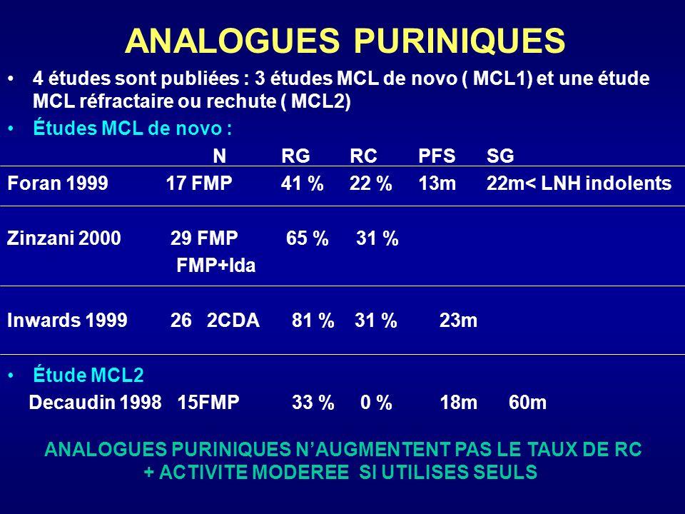 ANALOGUES PURINIQUES 4 études sont publiées : 3 études MCL de novo ( MCL1) et une étude MCL réfractaire ou rechute ( MCL2)
