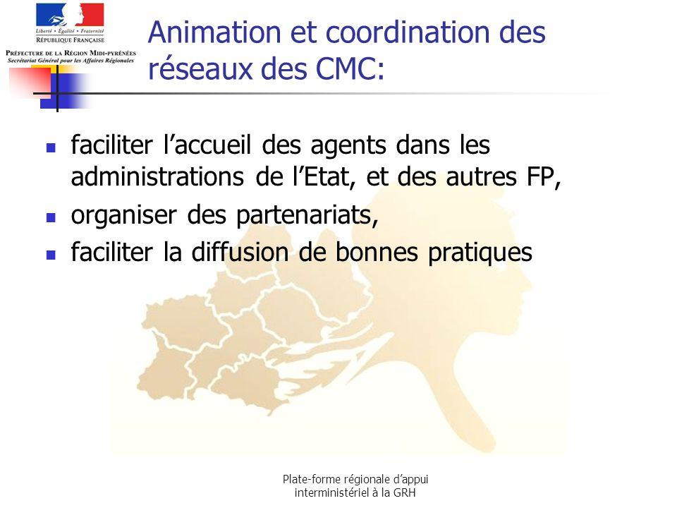 Animation et coordination des réseaux des CMC: