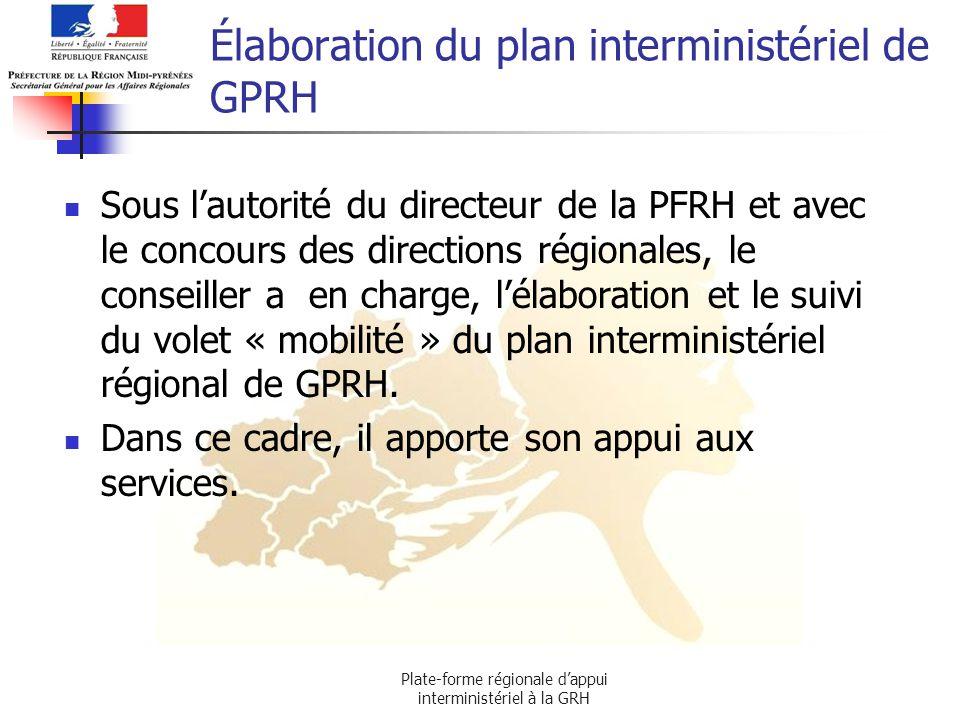 Élaboration du plan interministériel de GPRH