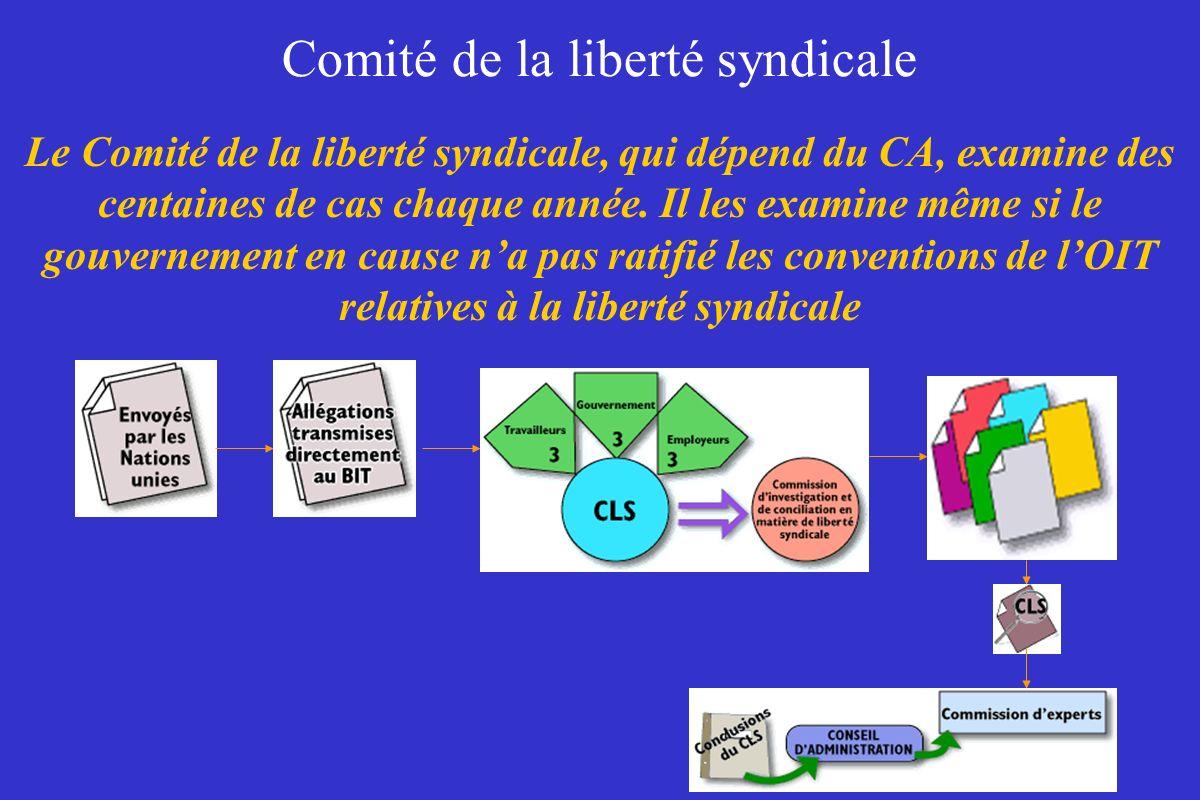 Comité de la liberté syndicale