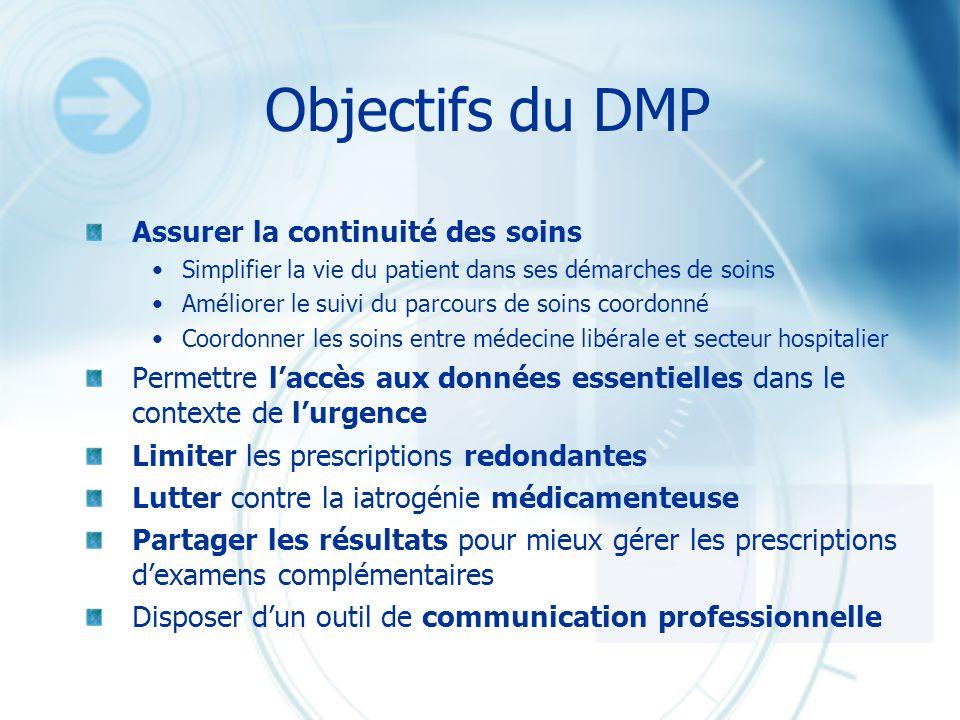 Objectifs du DMP Assurer la continuité des soins