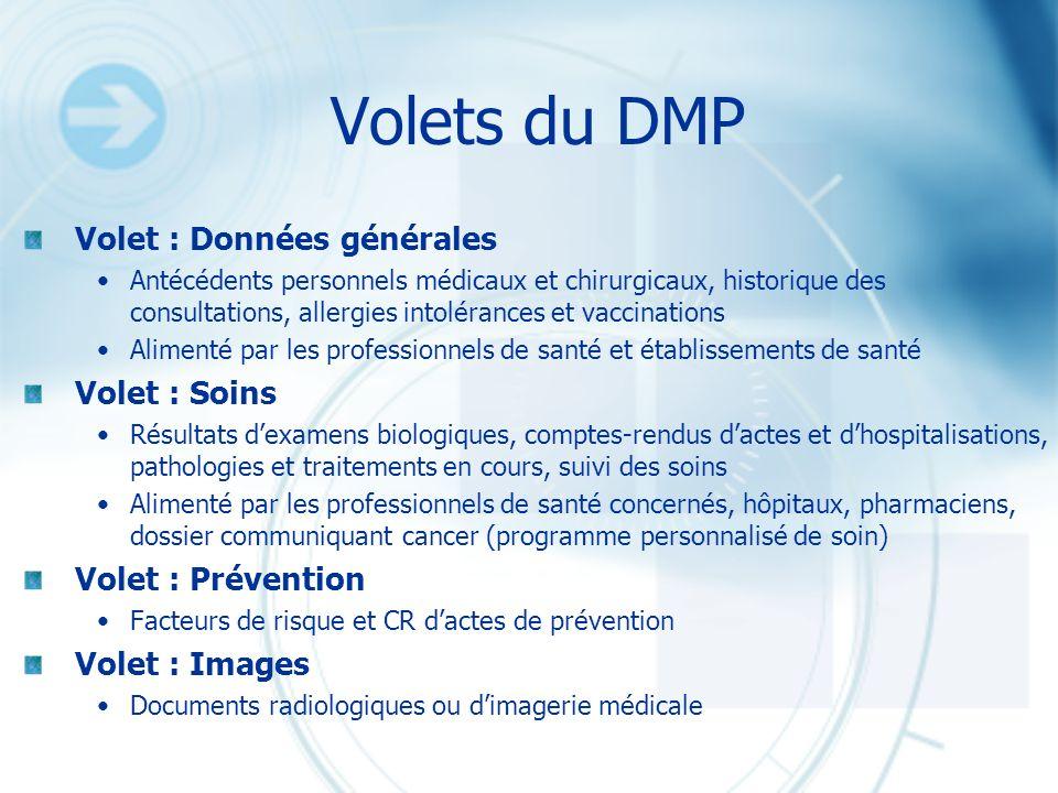Volets du DMP Volet : Données générales Volet : Soins