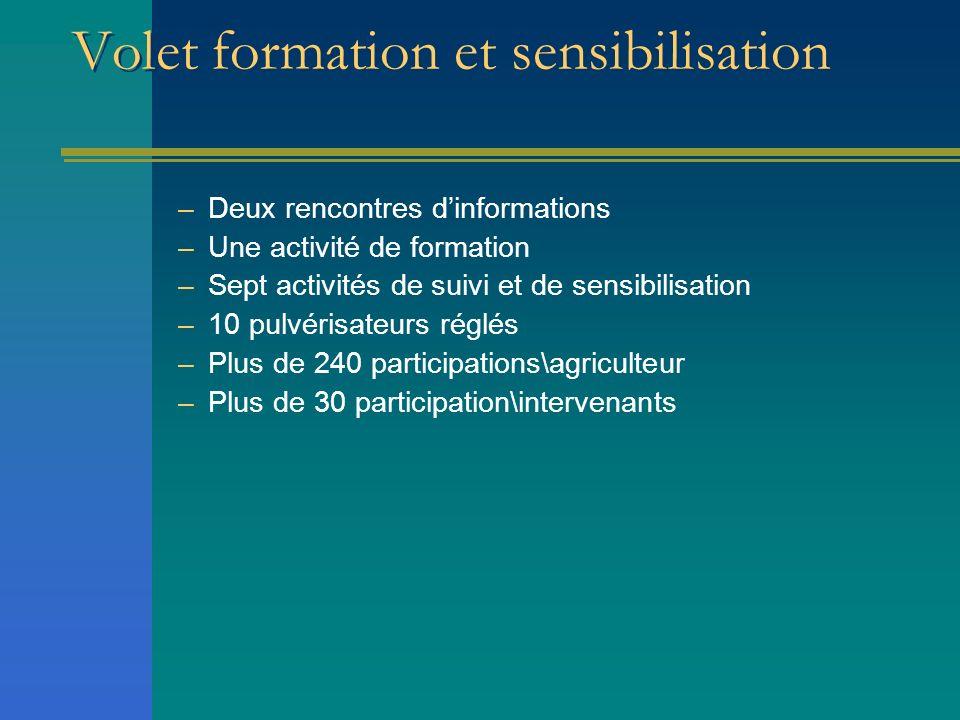 Volet formation et sensibilisation