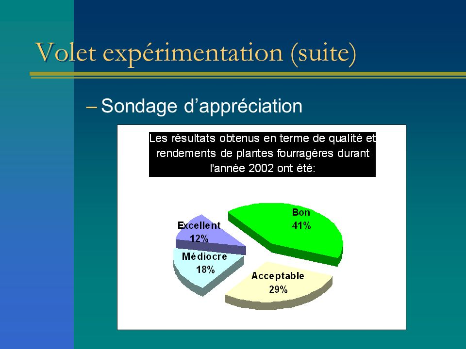 Volet expérimentation (suite)