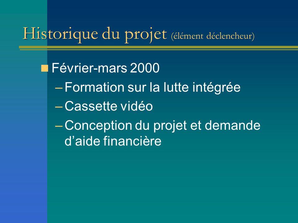 Historique du projet (élément déclencheur)
