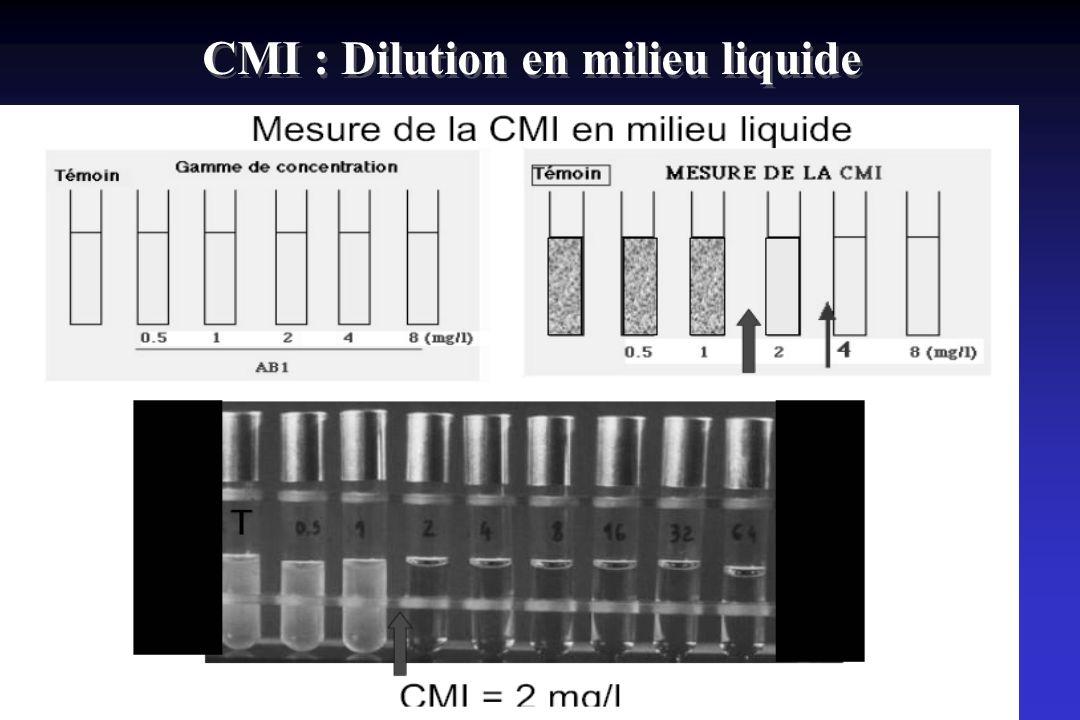 CMI : Dilution en milieu liquide