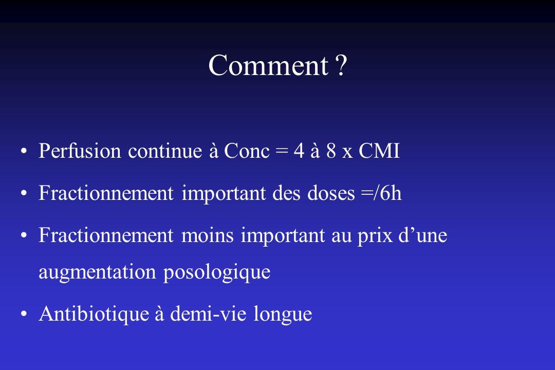 Comment Perfusion continue à Conc = 4 à 8 x CMI
