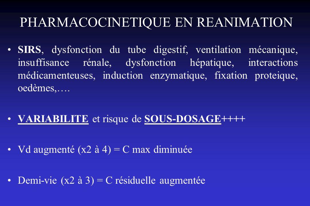 PHARMACOCINETIQUE EN REANIMATION