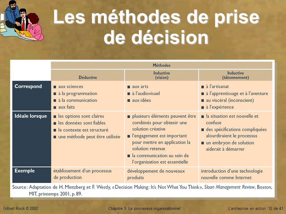 Les méthodes de prise de décision