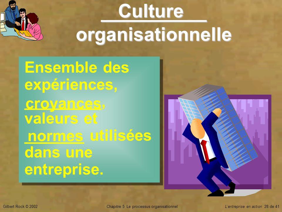 __________ organisationnelle