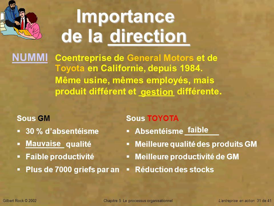 Importance de la ________