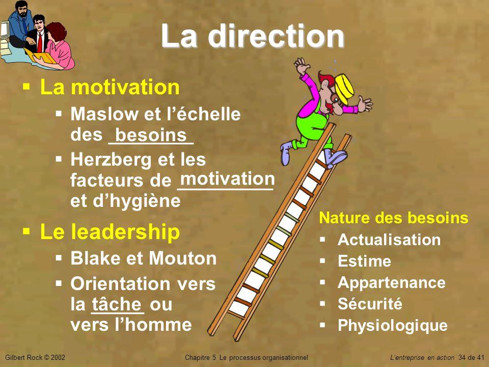 Chapitre 5 Le processus organisationnel