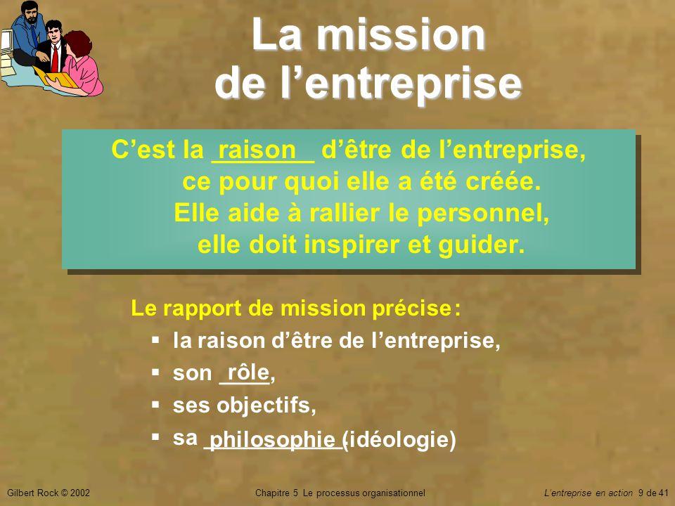 La mission de l'entreprise