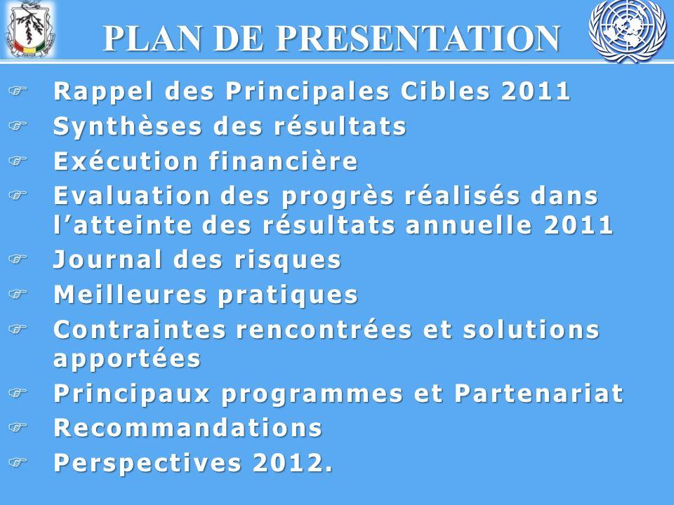PLAN DE PRESENTATION Rappel des Principales Cibles 2011