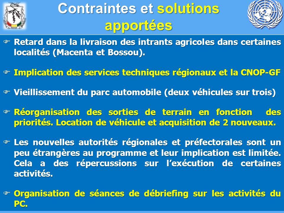 Contraintes et solutions apportées