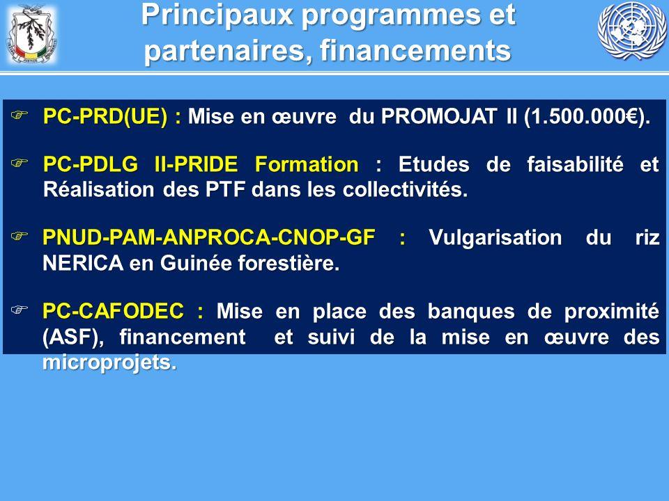 Principaux programmes et partenaires, financements