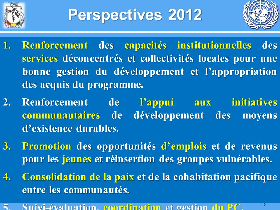 Perspectives 2012