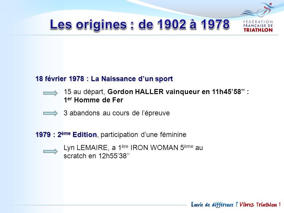 Les origines : de 1902 à 1978 18 février 1978 : La Naissance d'un sport. 15 au départ, Gordon HALLER vainqueur en 11h45'58'' : 1er Homme de Fer.