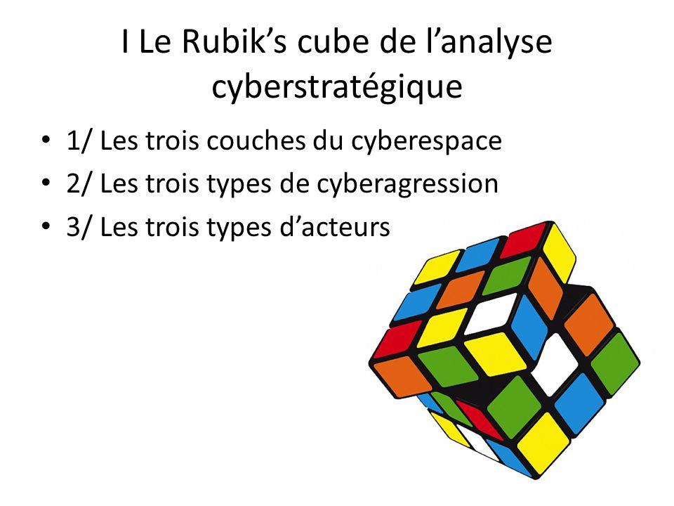 I Le Rubik's cube de l'analyse cyberstratégique