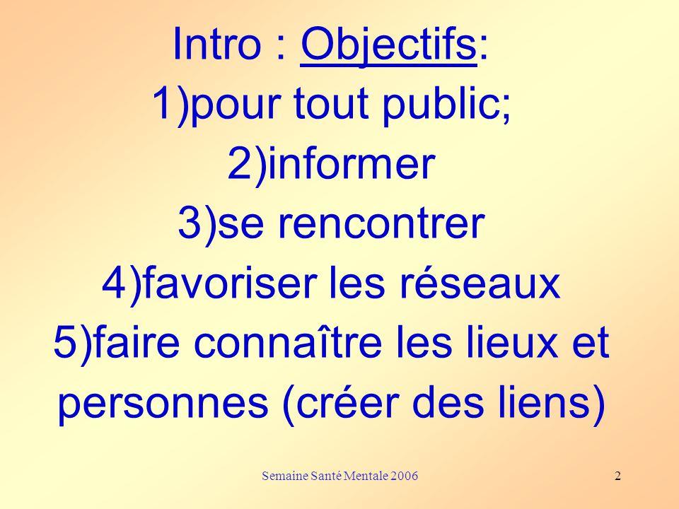 Intro : Objectifs: 1)pour tout public; 2)informer 3)se rencontrer 4)favoriser les réseaux 5)faire connaître les lieux et personnes (créer des liens)
