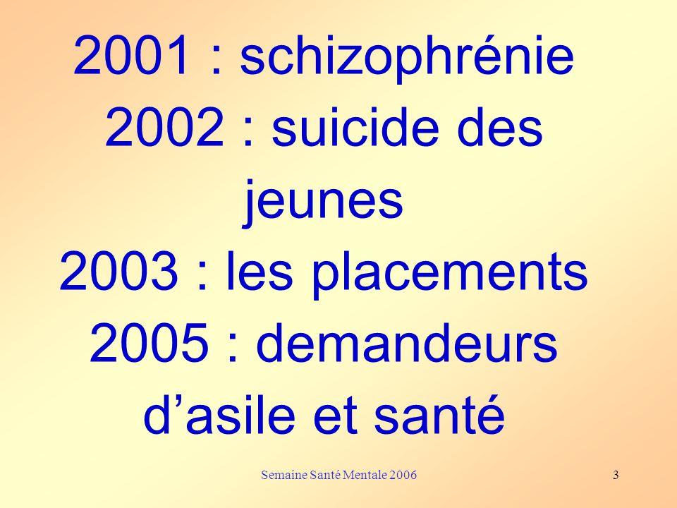 2001 : schizophrénie 2002 : suicide des jeunes 2003 : les placements 2005 : demandeurs d'asile et santé